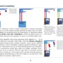 EAV 1 strana 28